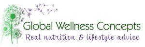 wellness-corner